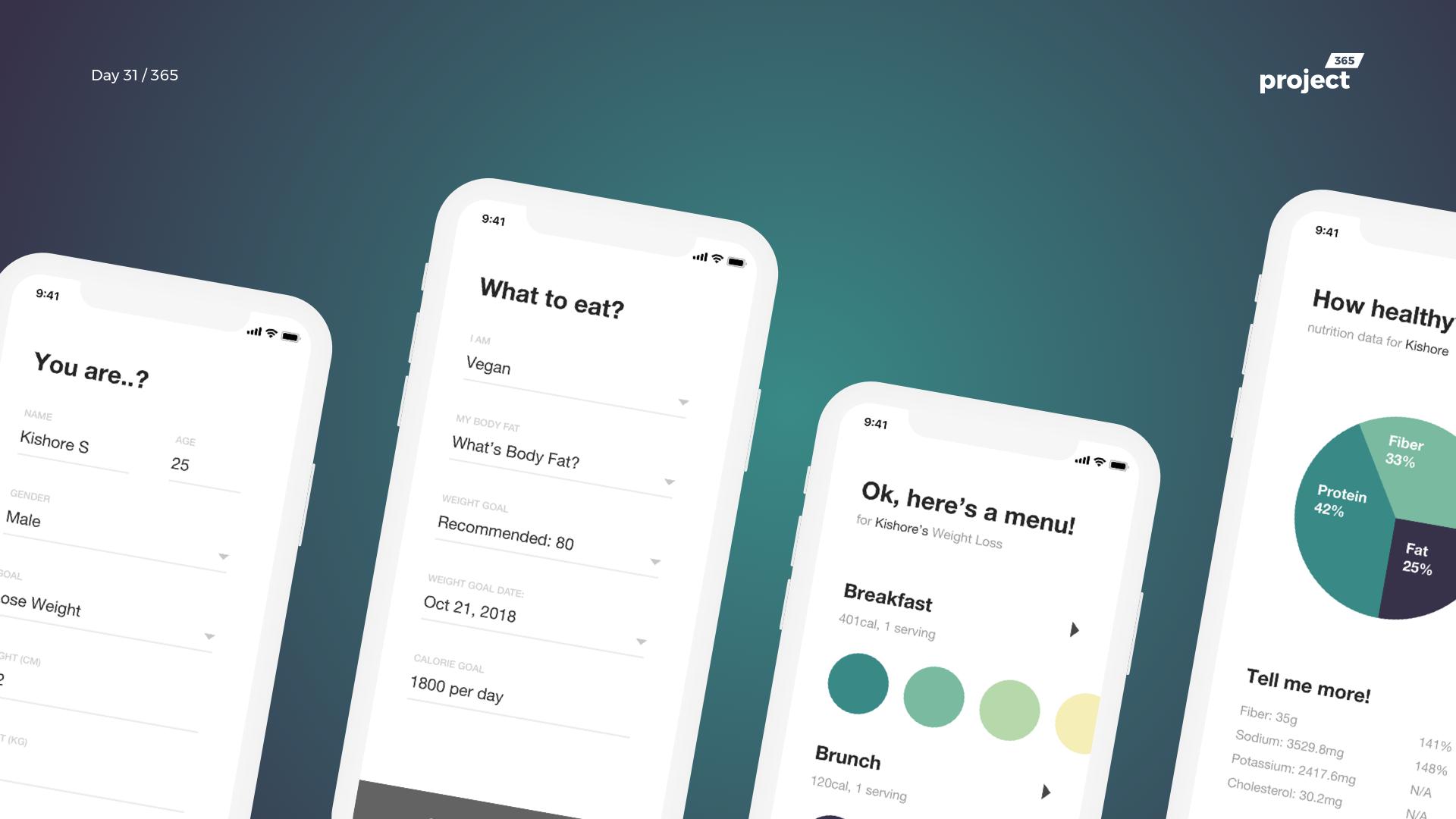 Day 31 – Diet Planner App Wireframe