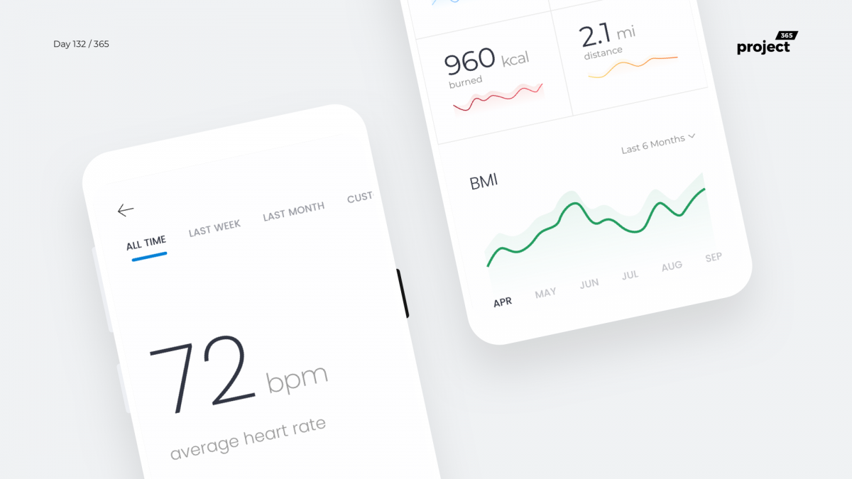 Day 132 – Fitness App Dashboard – Mobile