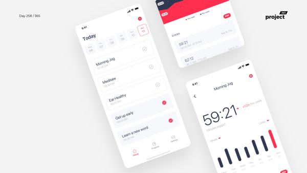 Day 258 – Habit Tracker App Dashboard Concept