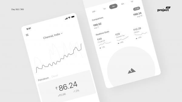 Day 262 – Fuel Price Tracker App Concept