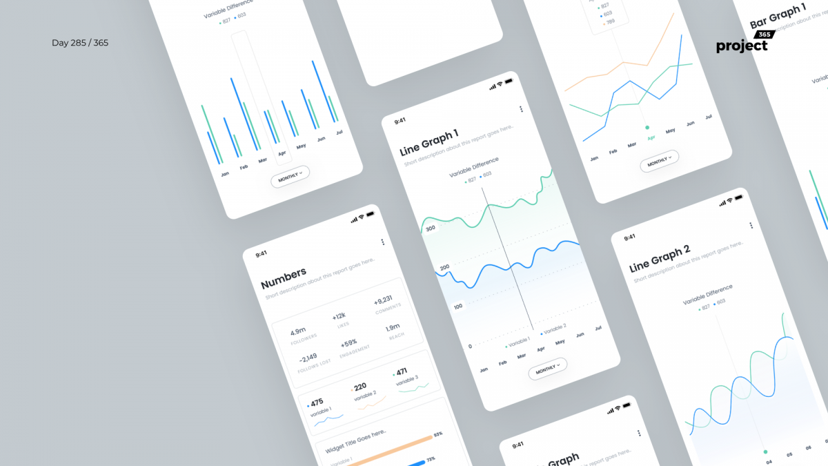 Day 285 – Mobile Charts & Analytics UI Kit v1.0