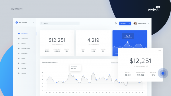 Day 286 – eCommerce Sales Tracking Dashboard