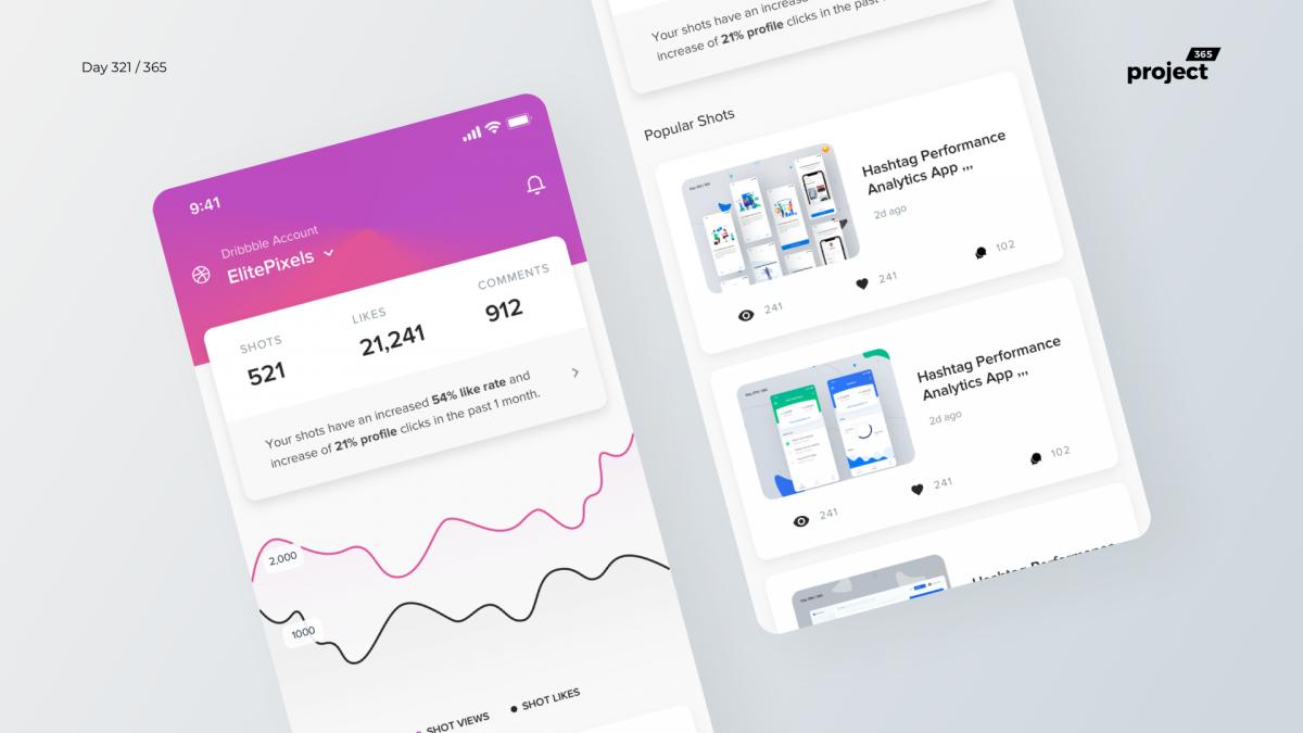Day 321 – Dribbble Analytics App Concept