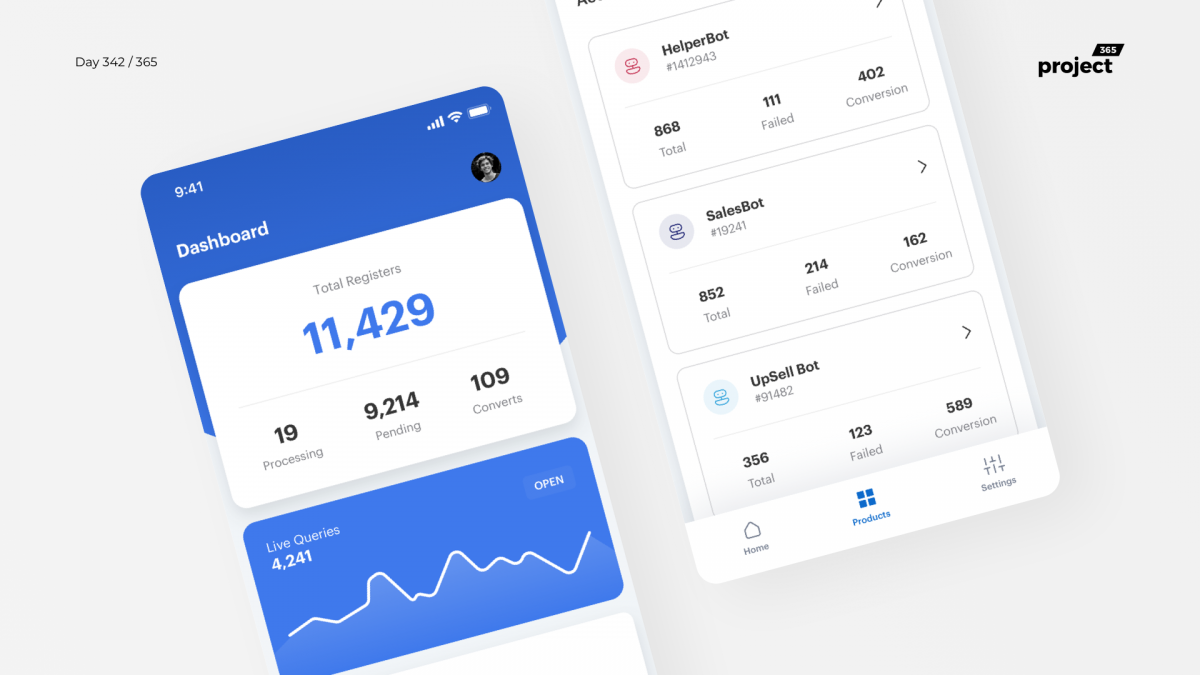 Day 342 – ChatBots Analytics Mobile